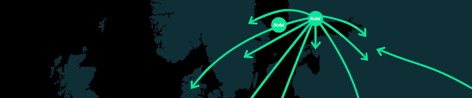 Axla maailmanlaajuista liiketoimintaa
